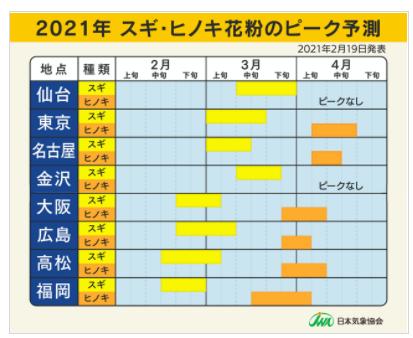yosou2021